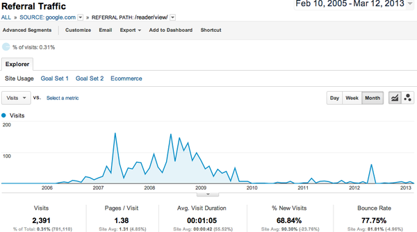 Screen shot 2013-03-13 at 11.29.45 PM