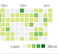 Github-activity-graph-illustration