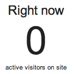 Right-now-0-active-visitors-on-site